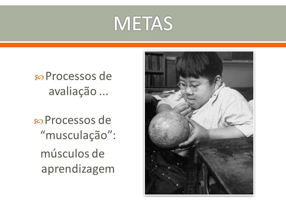 De olho no professor...Competências ou transposição didática?...
