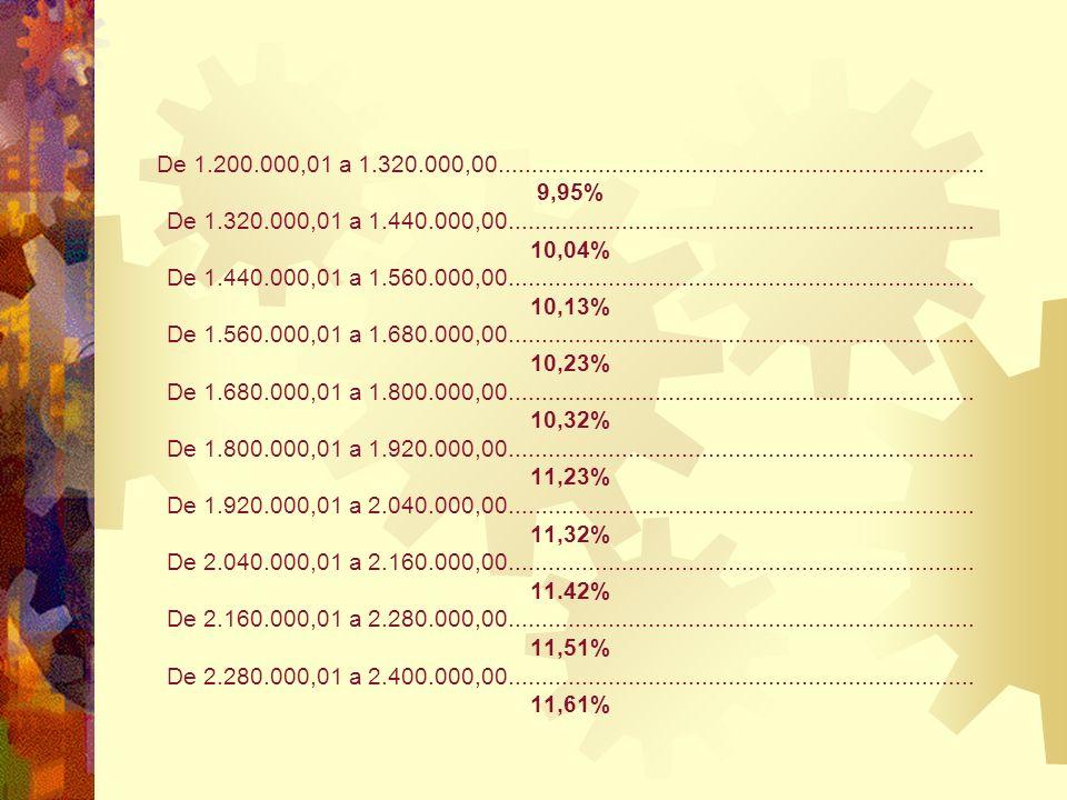8. Das Alíquotas e Base de Cálculo Receita Bruta em doze meses (em R$).................................................. Alíquotas Até 120.000,00.....