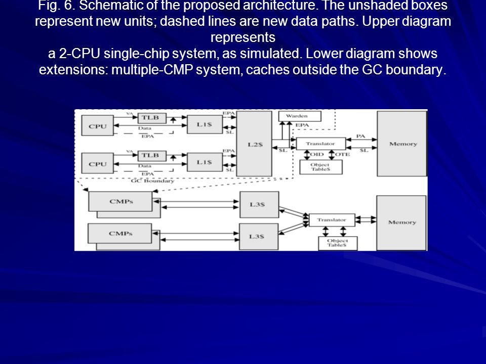 2.5. Relocação simultâneo do objeto Um sistema long-running do objeto deve realocar objetos vivos para evitar a fragmentação do heap; este compactação