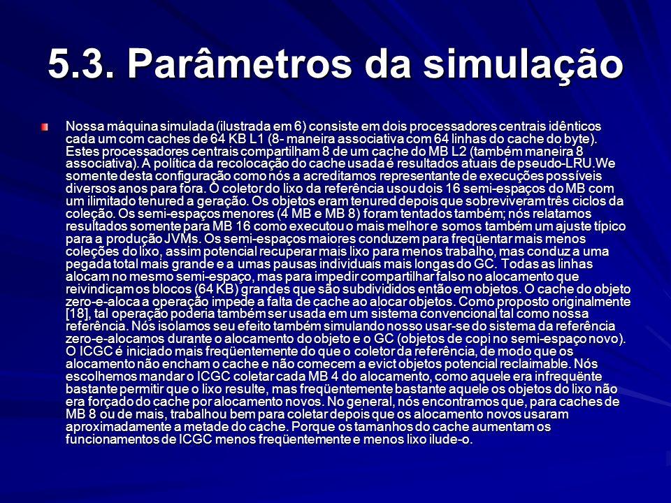 5.2. Os Workloads usaram-se Para dirigir nosso simulador nós fizemos exame de traços de TVM dos seguintes programas: (1) O suite das especs. JVM98, us