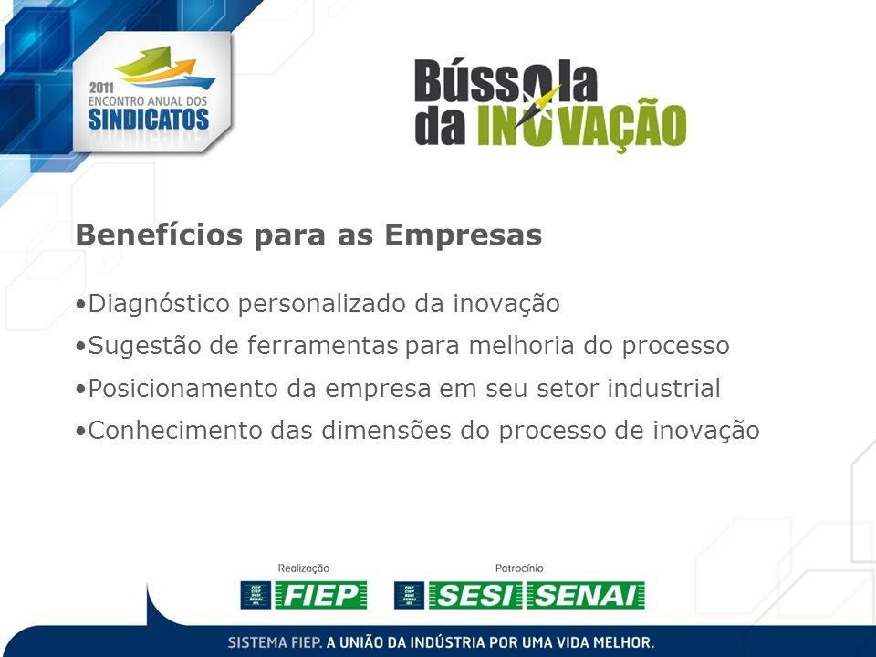 Projeto Benefícios para as Empresas Diagnóstico personalizado da inovação Sugestão de ferramentas para melhoria do processo Posicionamento da empresa