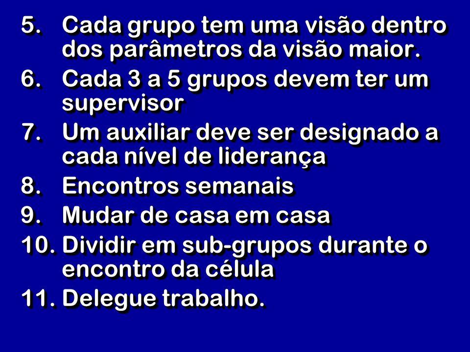 PRINCÍPIOS DO GRUPO PEQUENO 1. Siga a fórmula de 12 a 15 pessoas: (N X N) - N = LC N = Número LC = Linha de comunicação 2. Um grupo tem que ser mais d