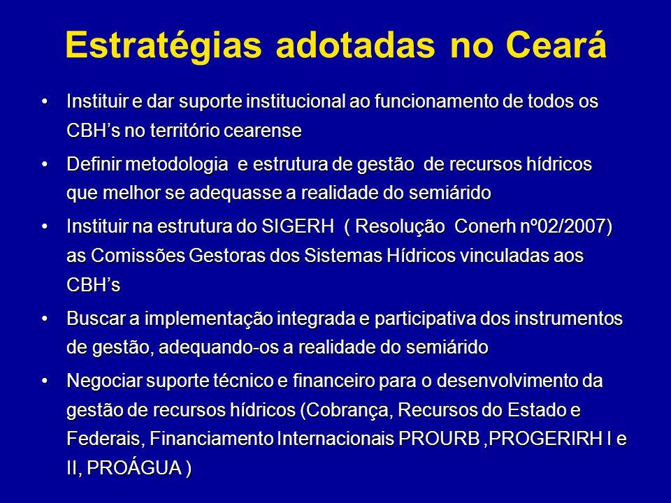 Estratégias adotadas no Ceará Instituir e dar suporte institucional ao funcionamento de todos os CBHs no território cearenseInstituir e dar suporte in