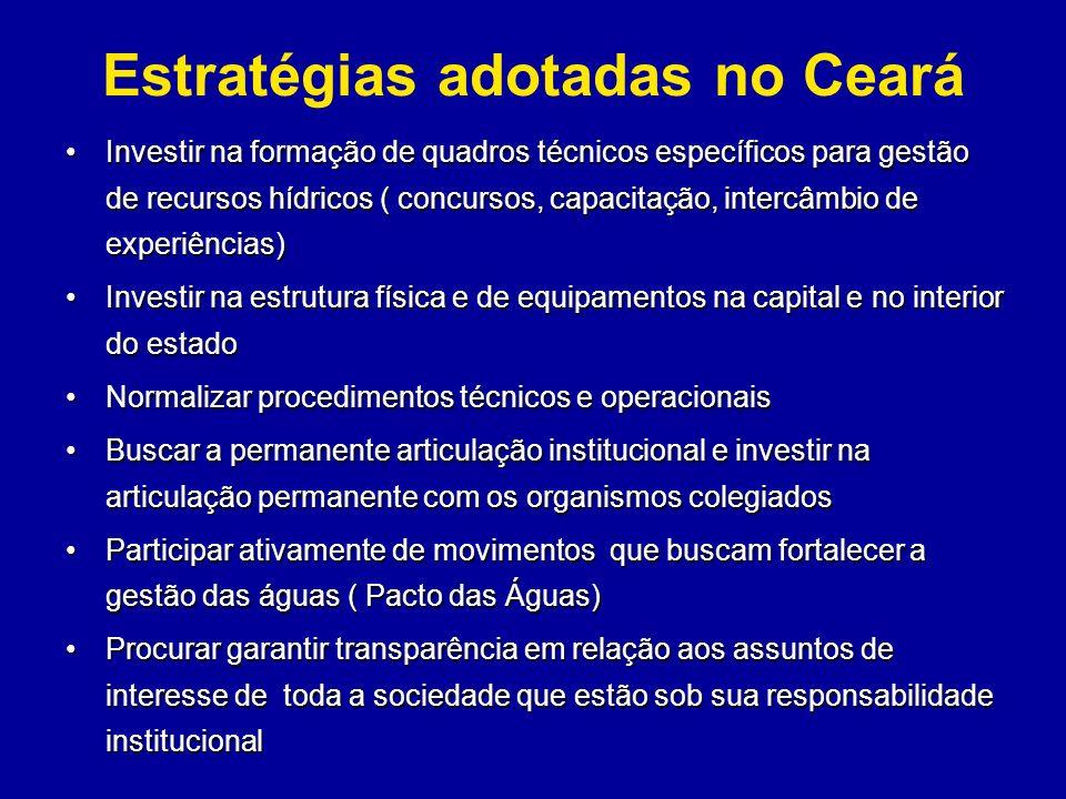 Estratégias adotadas no Ceará Investir na formação de quadros técnicos específicos para gestão de recursos hídricos ( concursos, capacitação, intercâm