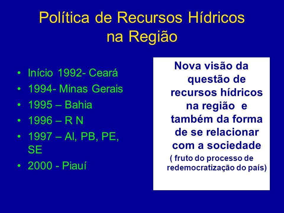 Política de Recursos Hídricos na Região Início 1992- Ceará 1994- Minas Gerais 1995 – Bahia 1996 – R N 1997 – Al, PB, PE, SE 2000 - Piauí Nova visão da