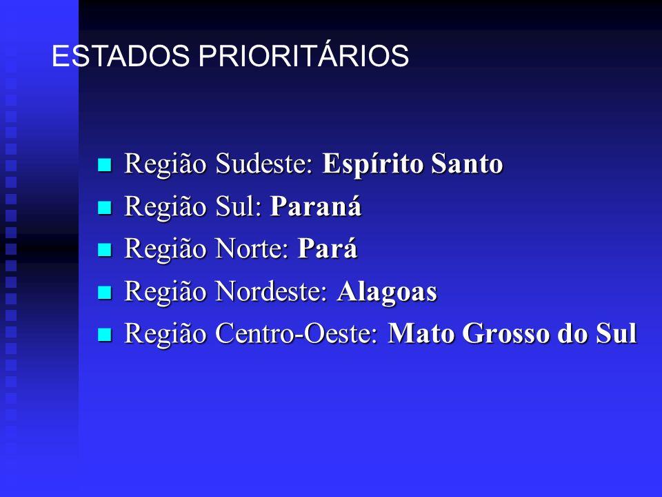 Região Sudeste: Espírito Santo Região Sudeste: Espírito Santo Região Sul: Paraná Região Sul: Paraná Região Norte: Pará Região Norte: Pará Região Norde