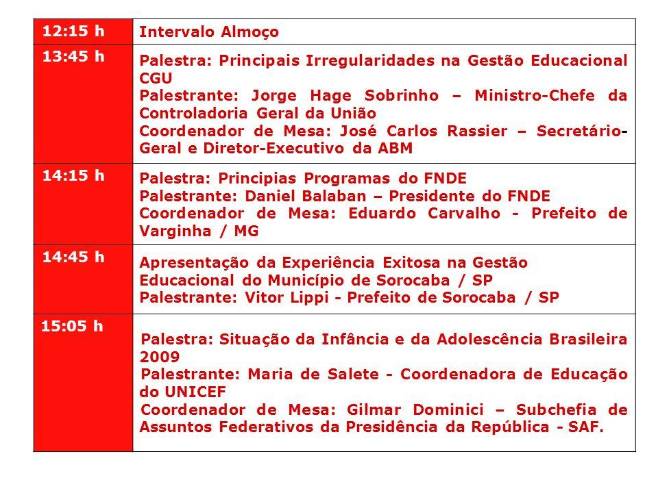 12:15 h Intervalo Almoço 13:45 h Palestra: Principais Irregularidades na Gestão Educacional CGU Palestrante: Jorge Hage Sobrinho – Ministro-Chefe da C