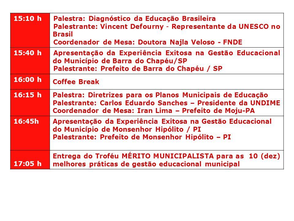 15:10 h Palestra: Diagnóstico da Educação Brasileira Palestrante: Vincent Defourny - Representante da UNESCO no Brasil Coordenador de Mesa: Doutora Na