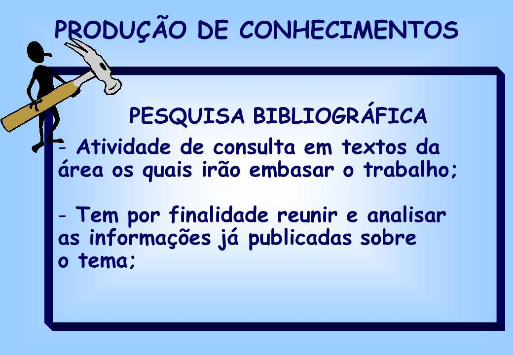 PESQUISA BIBLIOGRÁFICA -Atividade de consulta em textos da área os quais irão embasar o trabalho; -Tem por finalidade reunir e analisar as informações