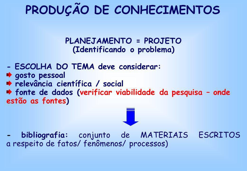 PRODUÇÃO DE CONHECIMENTOS PLANEJAMENTO = PROJETO (Identificando o problema) - ESCOLHA DO TEMA deve considerar: gosto pessoal relevância científica / s
