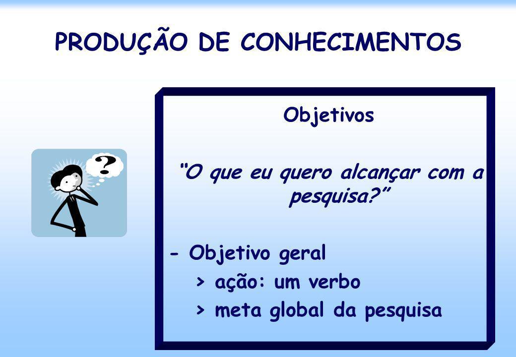 PRODUÇÃO DE CONHECIMENTOS Objetivos específicos: - Formas de atingir o objetivo geral; - Descrever em tópicos (4 no máximo); - É como se dividíssemos o Objetivo Geral em etapas para que ele seja atingido.