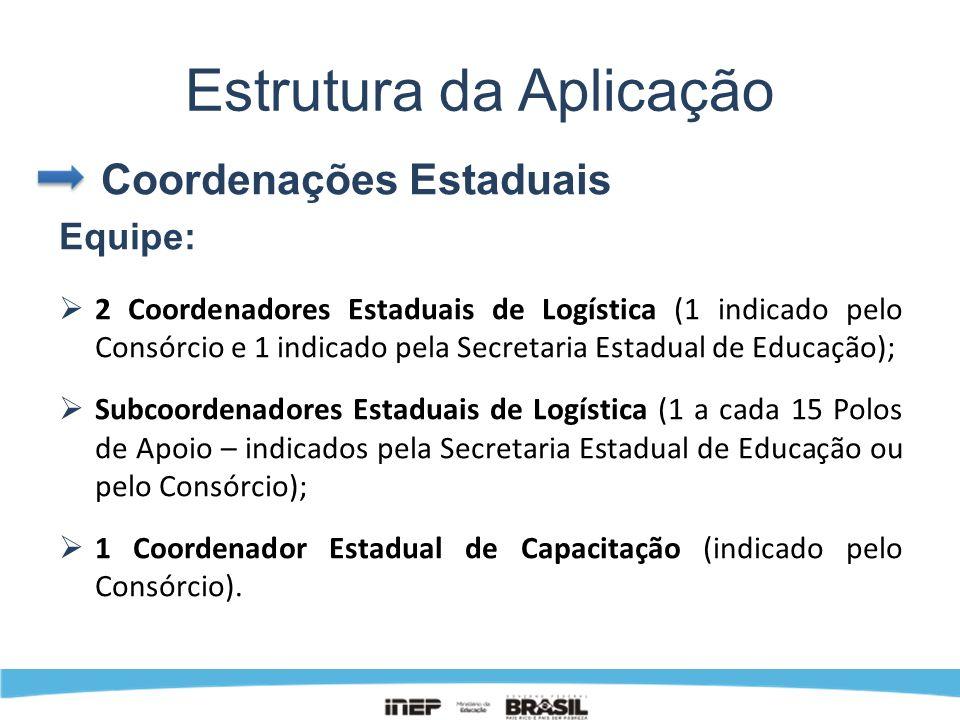 Estrutura da Aplicação Coordenações Estaduais Equipe: 2 Coordenadores Estaduais de Logística (1 indicado pelo Consórcio e 1 indicado pela Secretaria E
