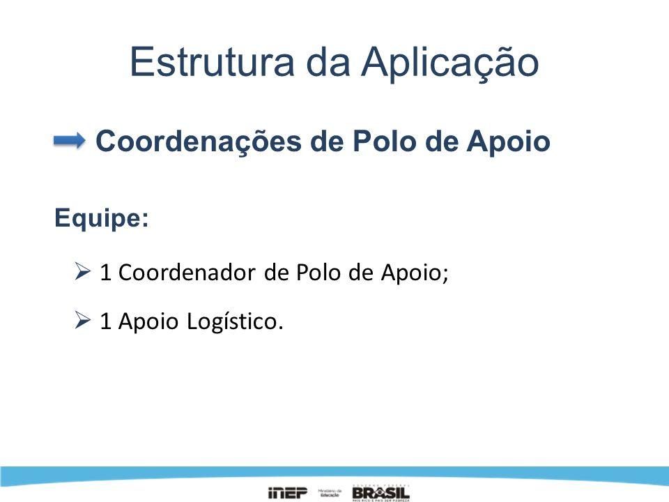 Estrutura da Aplicação Coordenações de Polo de Apoio Equipe: 1 Coordenador de Polo de Apoio; 1 Apoio Logístico.