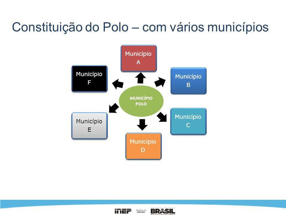 Constituição do Polo – com vários municípios Município F Município B Município E Município D Município A MUNICÍPIO POLO Município C