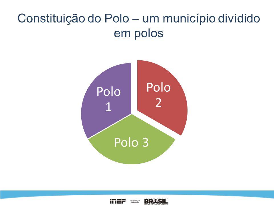 Constituição do Polo – um município dividido em polos Polo 2 Polo 3 Polo 1
