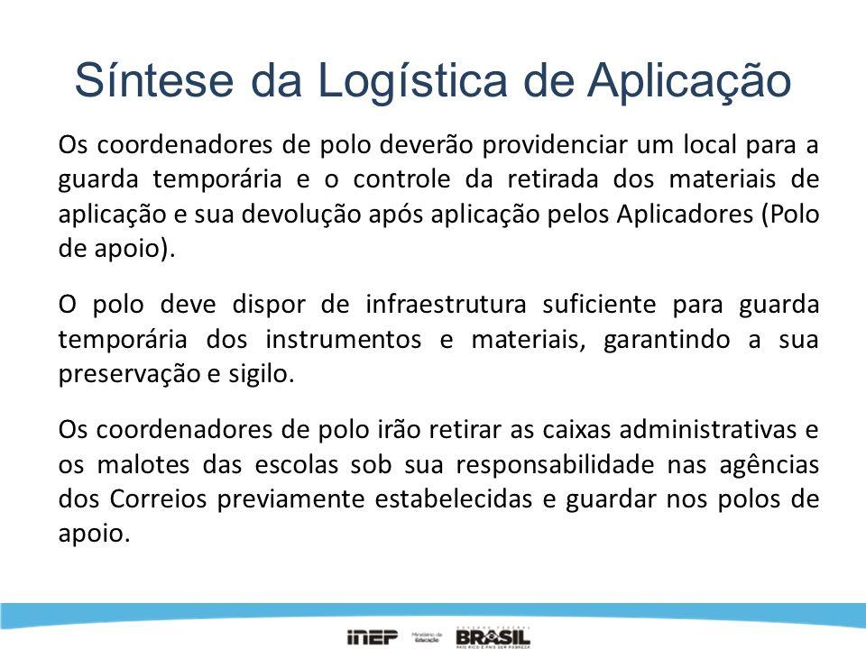 Síntese da Logística de Aplicação Os coordenadores de polo deverão providenciar um local para a guarda temporária e o controle da retirada dos materia