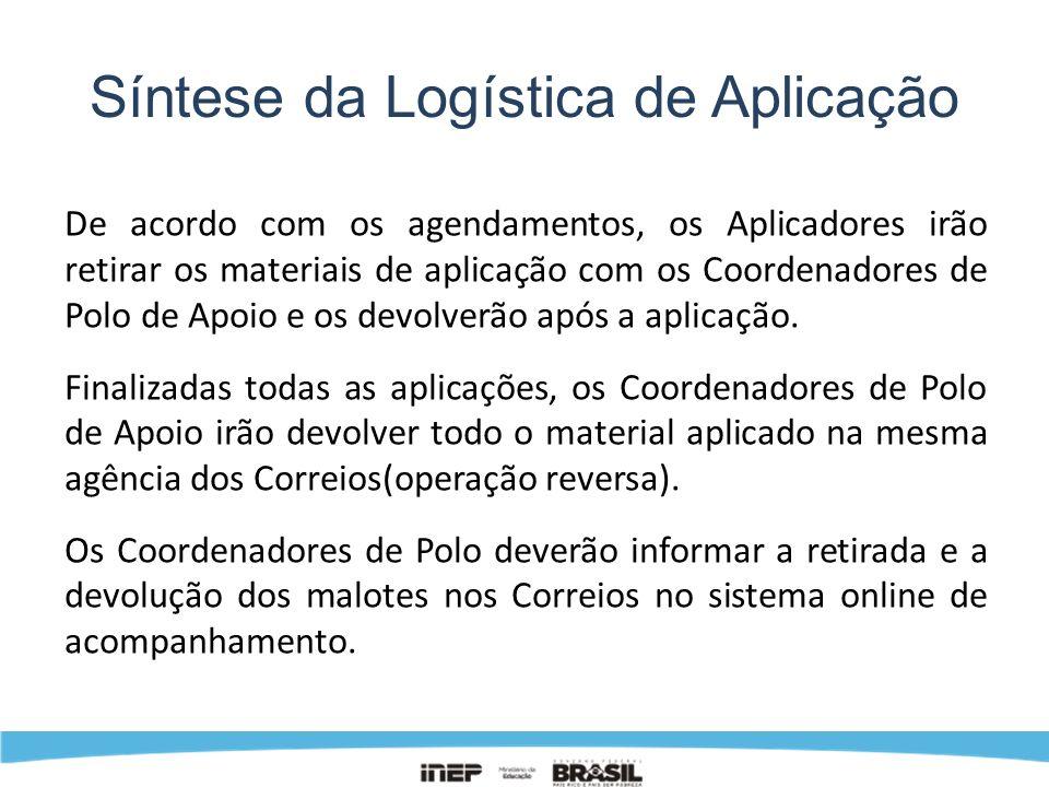 Síntese da Logística de Aplicação De acordo com os agendamentos, os Aplicadores irão retirar os materiais de aplicação com os Coordenadores de Polo de