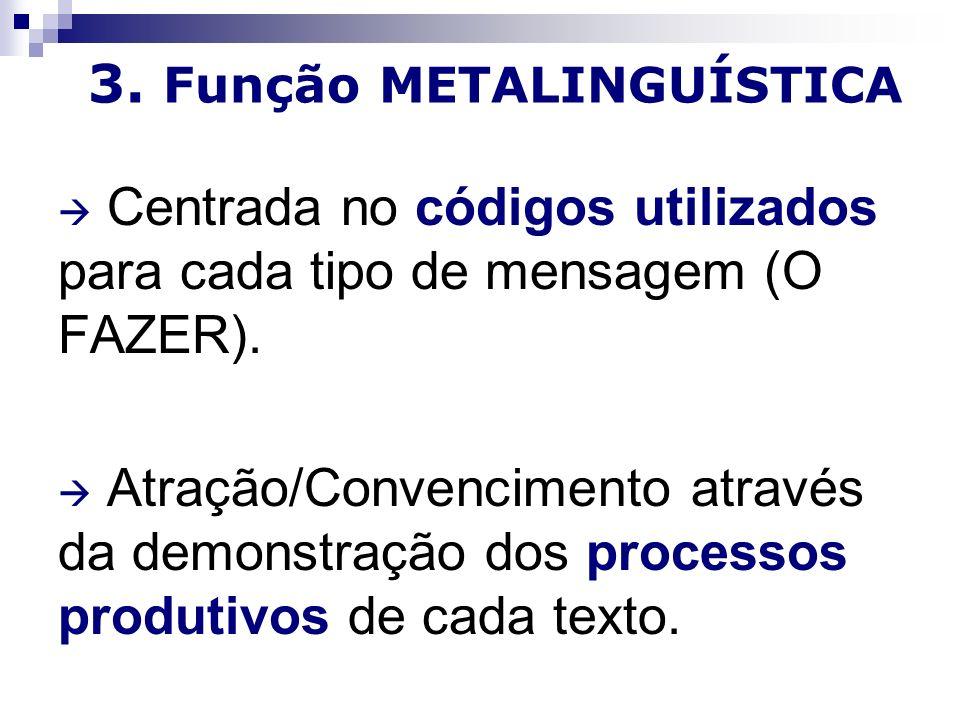 3.Função METALINGUÍSTICA Centrada no códigos utilizados para cada tipo de mensagem (O FAZER).