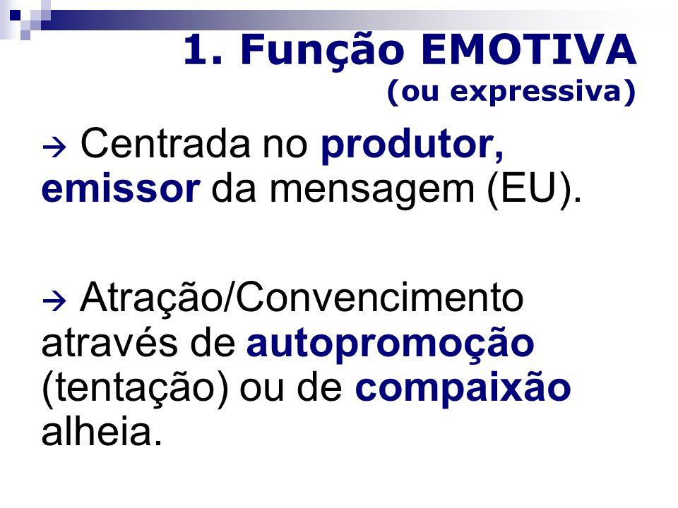 1.Função EMOTIVA (ou expressiva) Centrada no produtor, emissor da mensagem (EU).