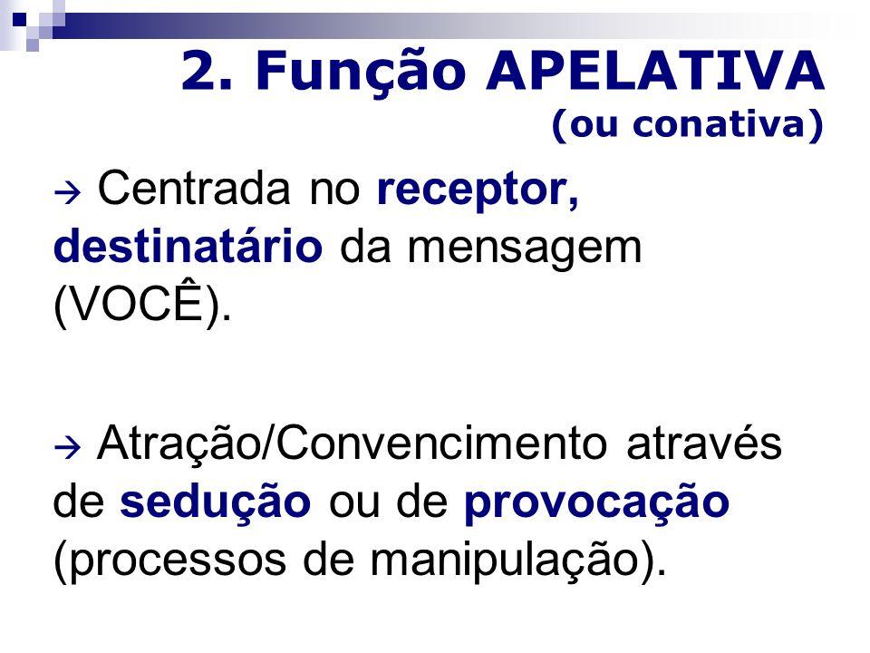 2.Função APELATIVA (ou conativa) Centrada no receptor, destinatário da mensagem (VOCÊ).