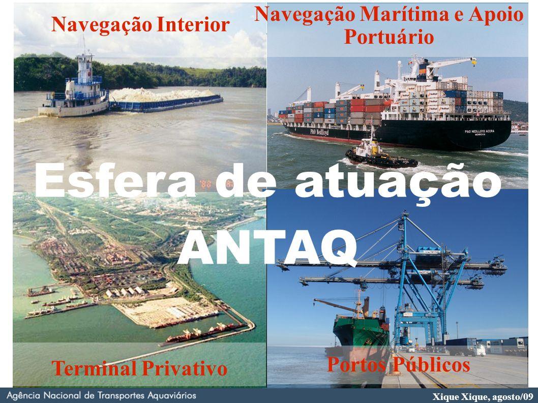 Xique Xique, agosto/09 Portos Públicos Navegação Marítima e Apoio Portuário Navegação Interior Esfera de atuação ANTAQ Terminal Privativo