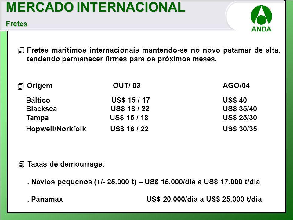 MERCADO INTERNACIONAL Fretes 4 Fretes marítimos internacionais mantendo-se no novo patamar de alta, tendendo permanecer firmes para os próximos meses.