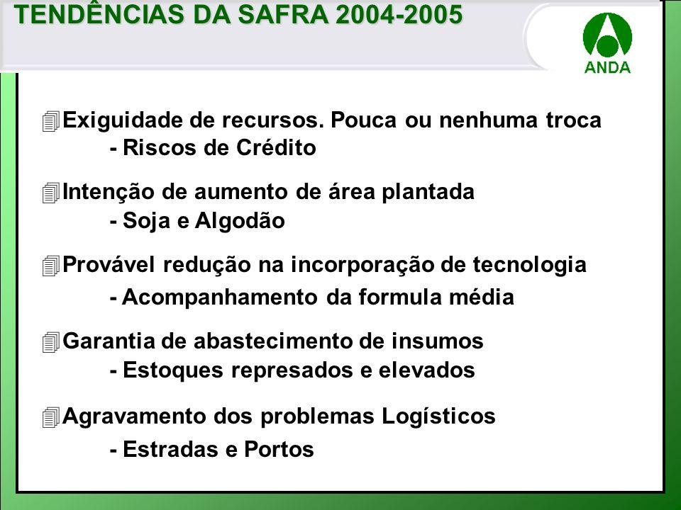 TENDÊNCIAS DA SAFRA 2004-2005 4 Exiguidade de recursos.