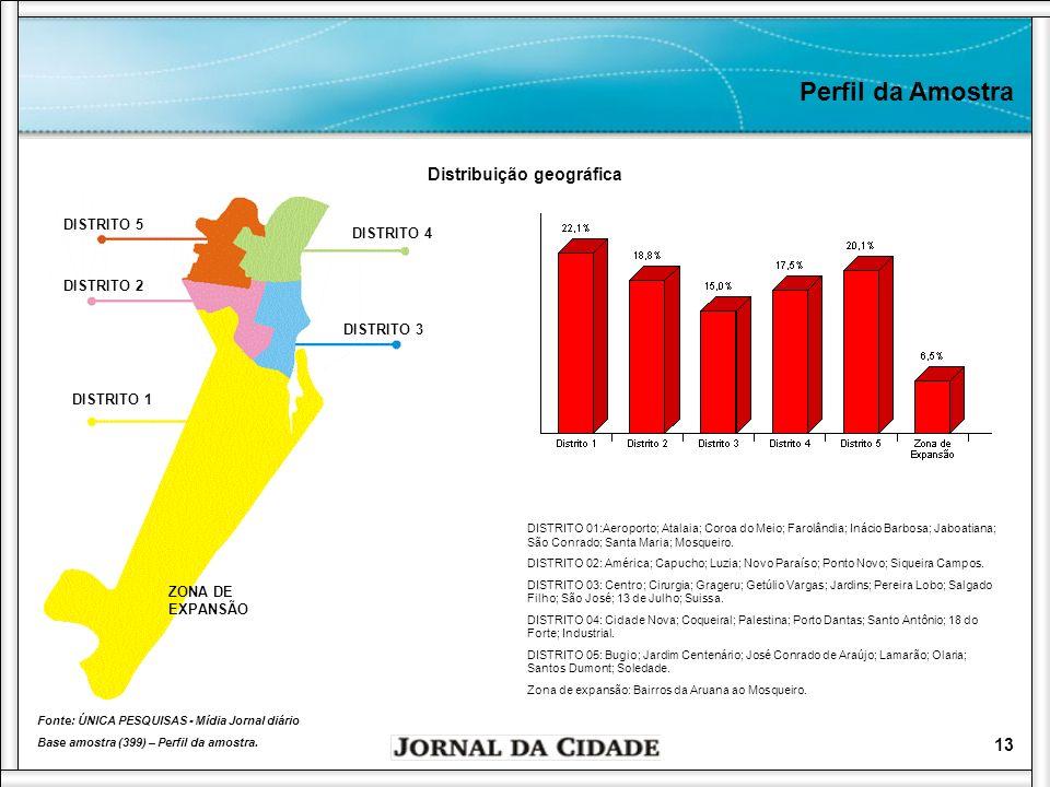 14 www.unicapesquisas.com.br Rua Prof.Joaquim Cardoso, 1112 – C.