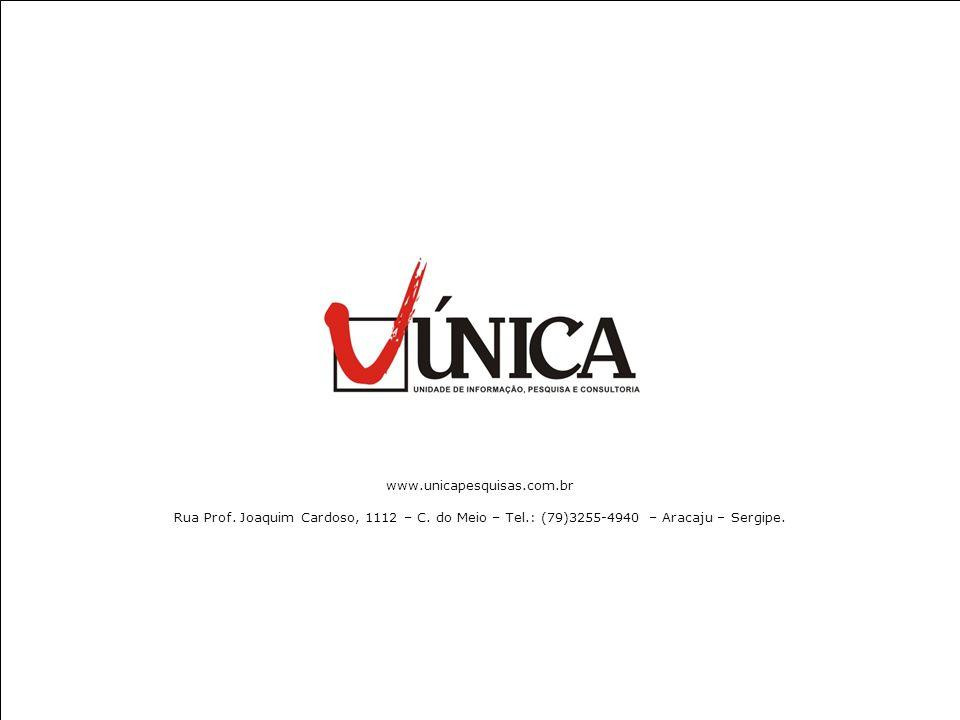 14 www.unicapesquisas.com.br Rua Prof. Joaquim Cardoso, 1112 – C. do Meio – Tel.: (79)3255-4940 – Aracaju – Sergipe.