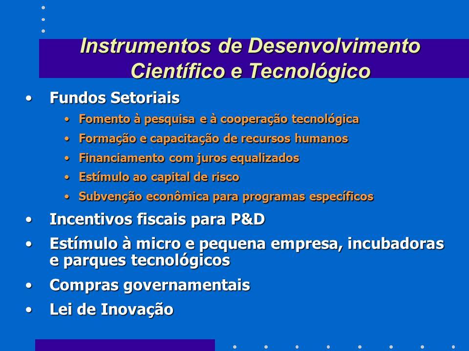 US Innovate - 2004