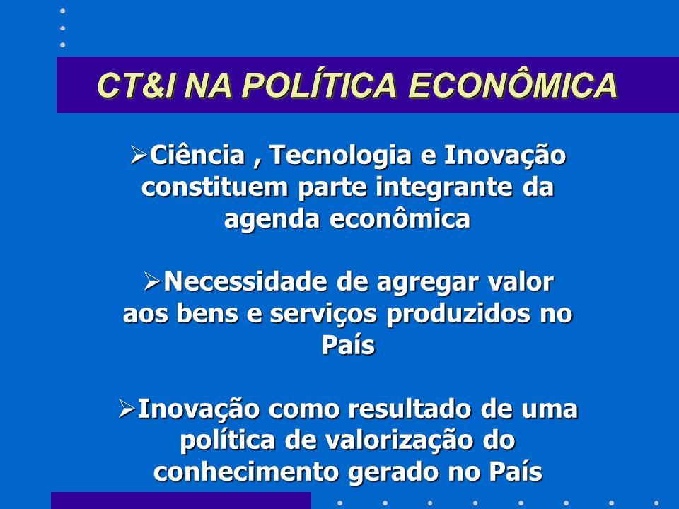 Indicadores de Inovação Tecnológica DISPÊNDIOS TOTAIS DE P&D (2000) Estados Unidos US$ 282 bilhões 2,8% ChinaUS$ 12,6 bilhões 1,1% Brasil US$ 4,6 bilhões 1% PAÍS VALOR % PIB
