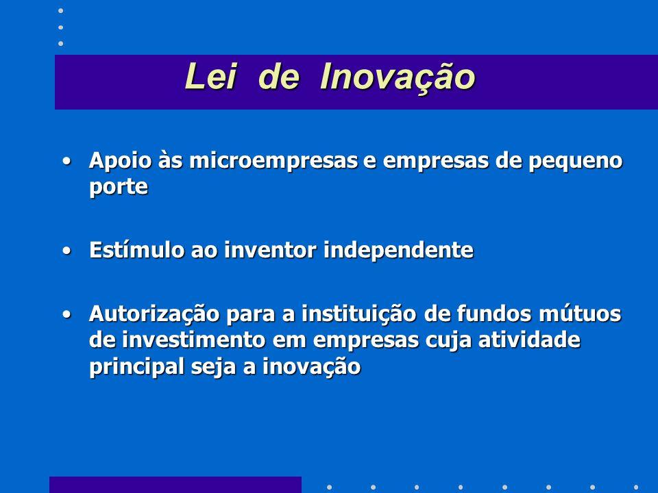 Transferência de recursos públicos ao setor produtivo Lei de Inovação FVA CT-PETRO CT-ENERG CT-INFORMÁTICA CT-SAÚDE CT-BIOTECNOLOGIA CT-AGRONEGÓCIOS C