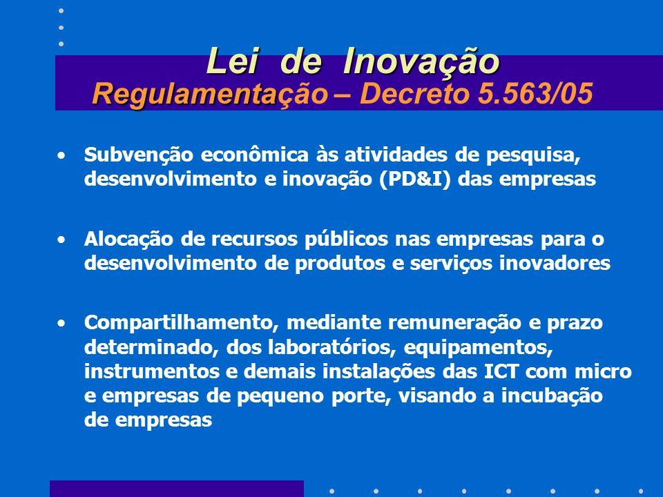 Art.28 da Lei Concessão de Incentivos Fiscais para as atividades de inovação na empresaConcessão de Incentivos Fiscais para as atividades de inovação