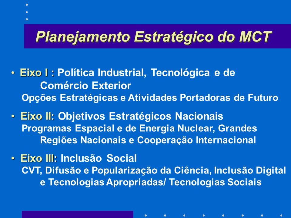 Planejamento Estratégico do MCT Eixo I : Eixo I : Política Industrial, Tecnológica e de Comércio Exterior Opções Estratégicas e Atividades Portadoras de Futuro Eixo II: Eixo II: Objetivos Estratégicos Nacionais Programas Espacial e de Energia Nuclear, Grandes Regiões Nacionais e Cooperação Internacional Eixo III: Eixo III: Inclusão Social CVT, Difusão e Popularização da Ciência, Inclusão Digital e Tecnologias Apropriadas/ Tecnologias Sociais