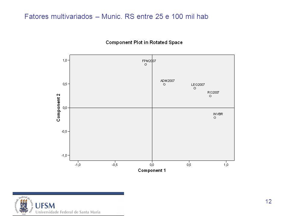 12 Fatores multivariados – Munic. RS entre 25 e 100 mil hab