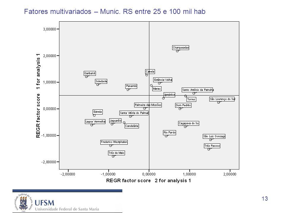 13 Fatores multivariados – Munic. RS entre 25 e 100 mil hab