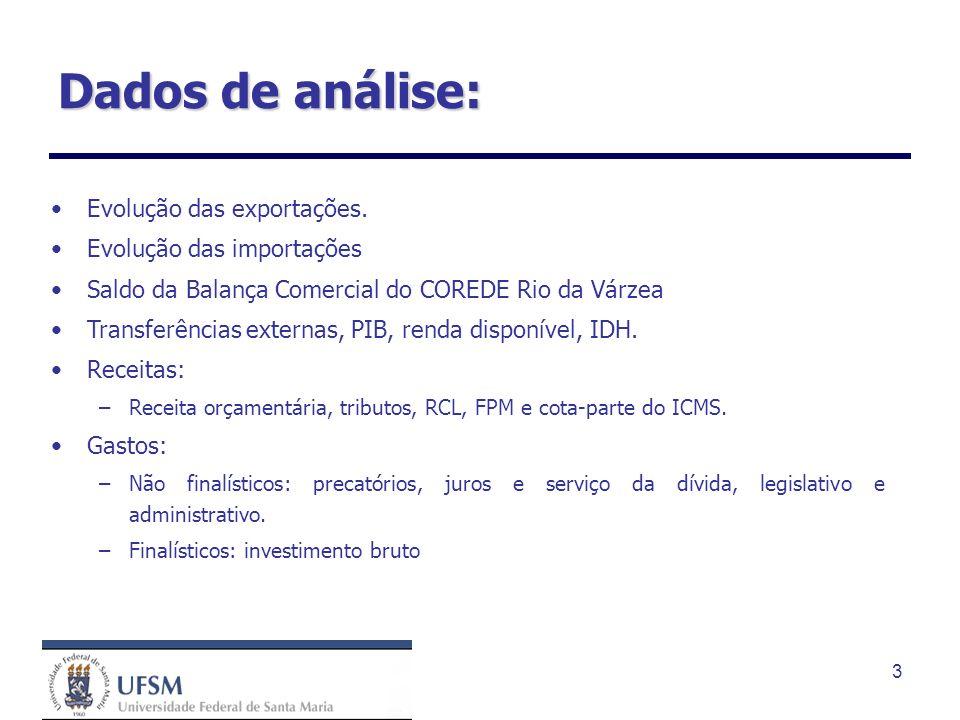 14 Potencial de análise: Determinação do Indice de capacidade fiscal de cada município.