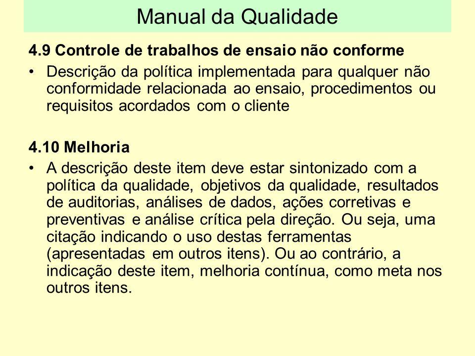4.9 Controle de trabalhos de ensaio não conforme Descrição da política implementada para qualquer não conformidade relacionada ao ensaio, procedimento