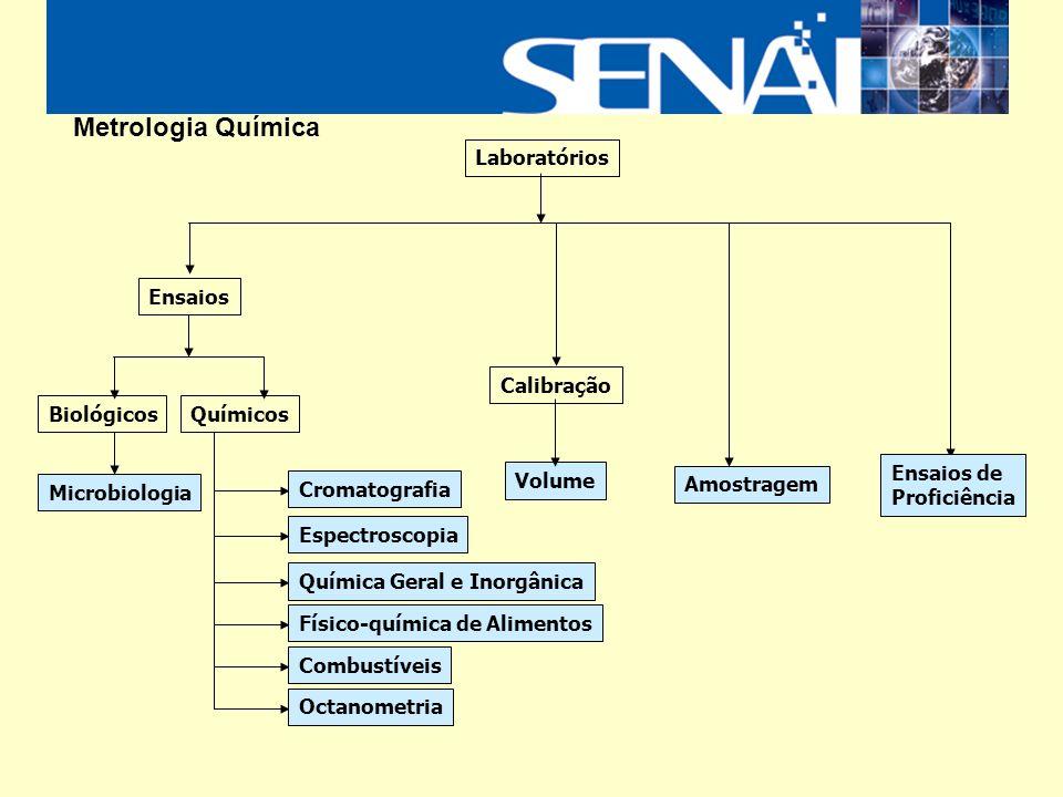 Serviços Ensaios químicos em águas, efluentes, solo, sedimentos, ar, biota, combustíveis, alimentos, polímeros, pilhas e outros materiais.