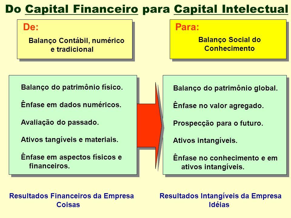 Para:De: Balanço Contábil, numérico e tradicional Balanço Social do Conhecimento Resultados Financeiros da Empresa Coisas Resultados Intangíveis da Empresa Idéias Do Capital Financeiro para Capital Intelectual Balanço do patrimônio global.