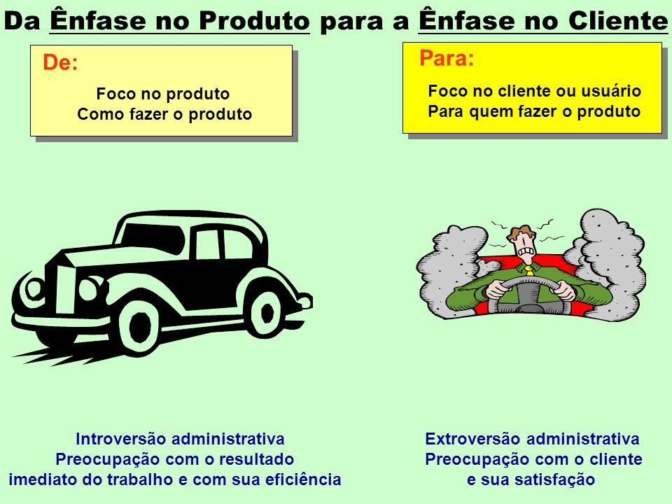 Para: De: Foco no produto Como fazer o produto Foco no cliente ou usuário Para quem fazer o produto Introversão administrativa Preocupação com o resultado imediato do trabalho e com sua eficiência Extroversão administrativa Preocupação com o cliente e sua satisfação Da Ênfase no Produto para a Ênfase no Cliente