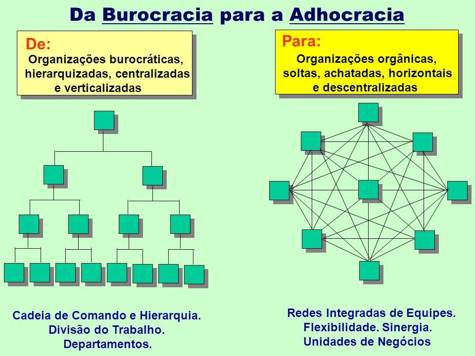 Para: De: Organizações burocráticas, hierarquizadas, centralizadas e verticalizadas Organizações orgânicas, soltas, achatadas, horizontais e descentralizadas Cadeia de Comando e Hierarquia.