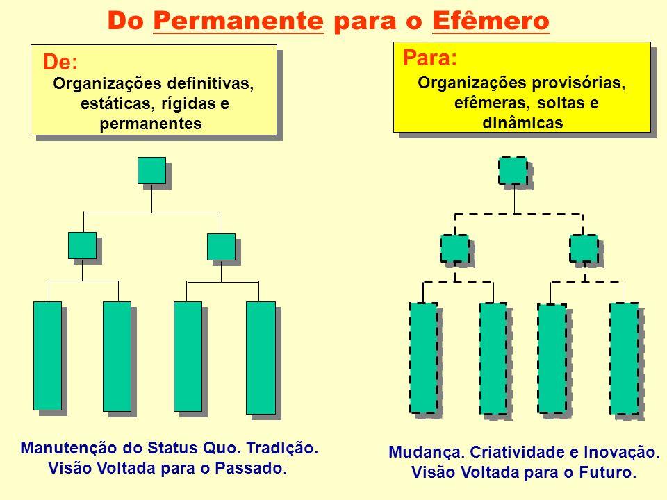 Para: De: Organizações definitivas, estáticas, rígidas e permanentes Organizações provisórias, efêmeras, soltas e dinâmicas Manutenção do Status Quo.