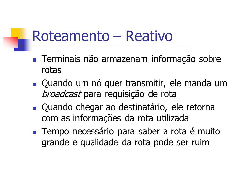 Roteamento – Reativo Terminais não armazenam informação sobre rotas Quando um nó quer transmitir, ele manda um broadcast para requisição de rota Quand