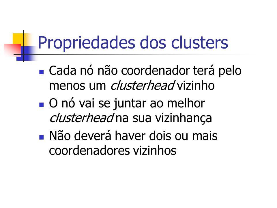 Propriedades dos clusters Cada nó não coordenador terá pelo menos um clusterhead vizinho O nó vai se juntar ao melhor clusterhead na sua vizinhança Nã