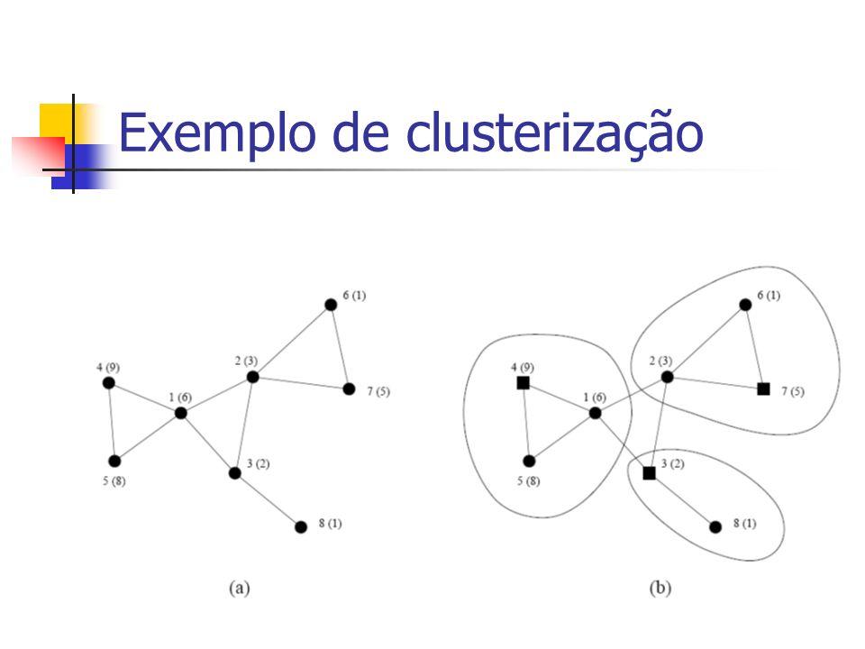 Exemplo de clusterização