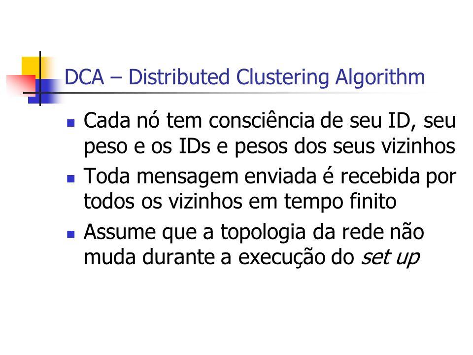 DCA – Distributed Clustering Algorithm Cada nó tem consciência de seu ID, seu peso e os IDs e pesos dos seus vizinhos Toda mensagem enviada é recebida