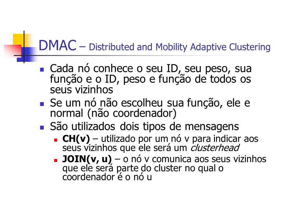 DMAC – Distributed and Mobility Adaptive Clustering Cada nó conhece o seu ID, seu peso, sua função e o ID, peso e função de todos os seus vizinhos Se