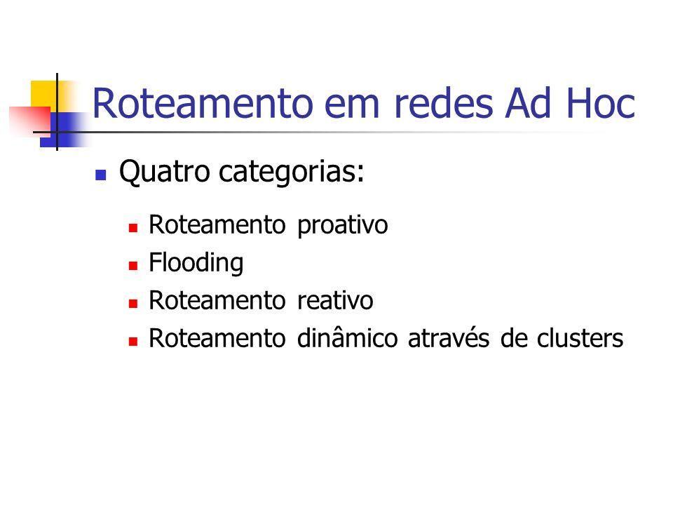 Roteamento em redes Ad Hoc Quatro categorias: Roteamento proativo Flooding Roteamento reativo Roteamento dinâmico através de clusters