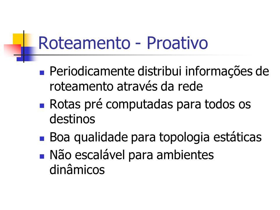 Roteamento - Proativo Periodicamente distribui informações de roteamento através da rede Rotas pré computadas para todos os destinos Boa qualidade par
